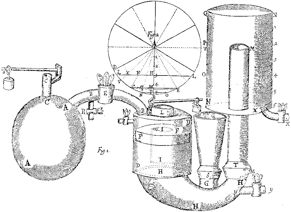 Leibniz Papin And The Steam Engine
