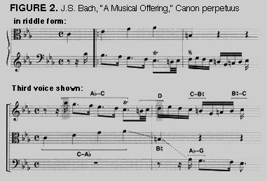 Bach's Musical Offering