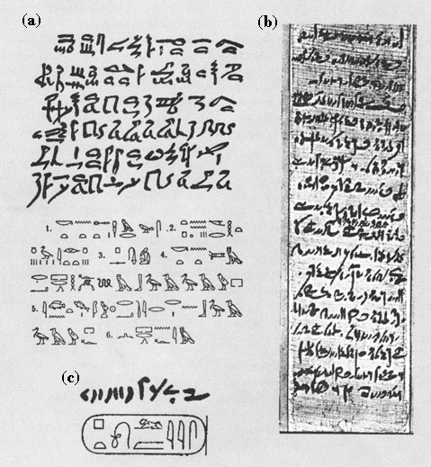 Champollion Deciphered Rosetta Stone