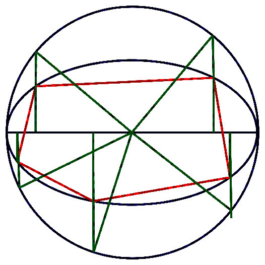 Sodium Bohr Diagram