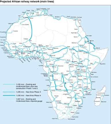 Proposed railways for Africa